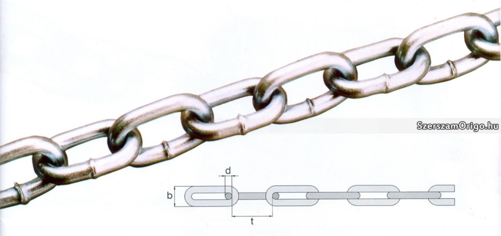 Rövidszemű lánc